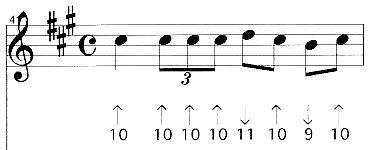 P75 triolets1
