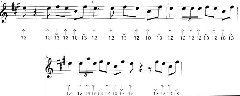 P82 variations rythmiques 1